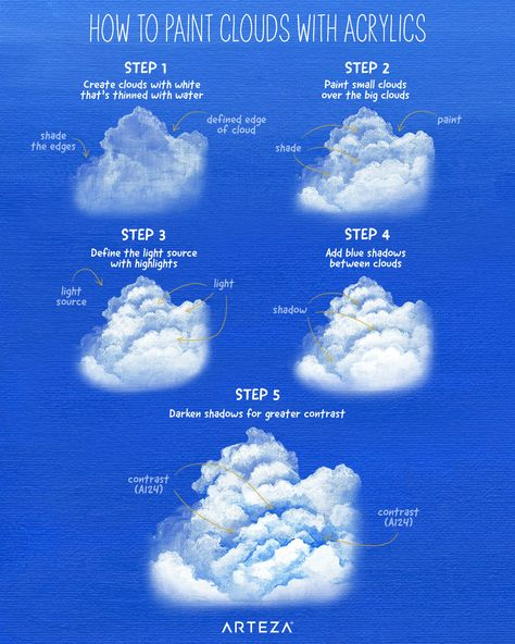 Ever wondered how to paint clouds in acrylic? Follow this step-by-step guide and capture the fluffiness of the clouds up above!