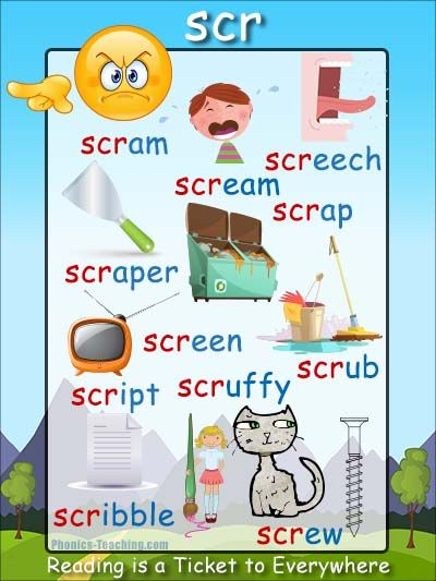 image relating to Phonics Flashcards Printable titled scr phrases - Absolutely free Printable Phonics Poster gigi Finding out