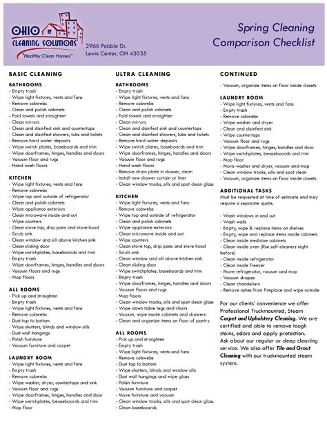 Free Templates For House Cleaning Checklist  The Business