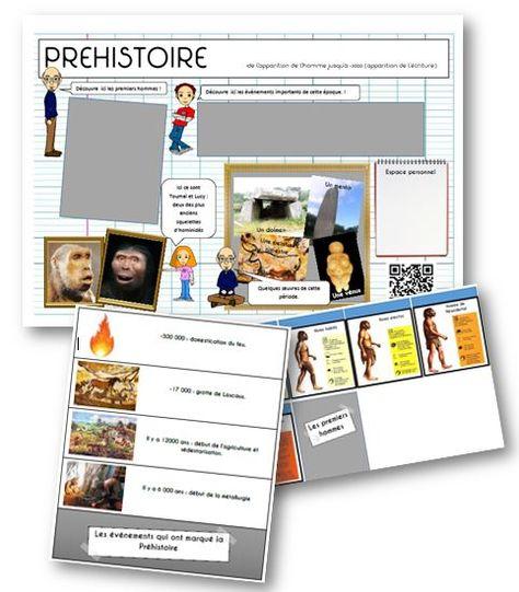 Frise chronologique interactive - La classe de Mallory