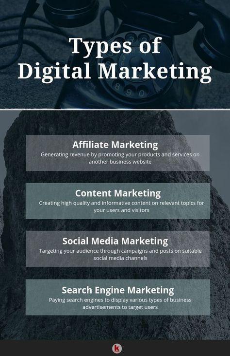 Digital Marketing Agency Delhi