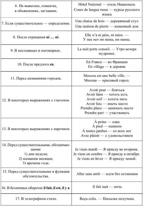 Перевод текста l insigne 7 класс по французскому онлайн