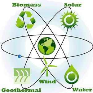 alternative sources of energy for your home green  alternative sources of energy for your home green energy resources alternative energy and environmental science