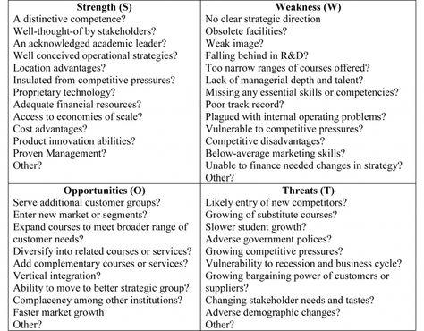 Swot Analysis SWOT Pinterest Swot analysis - example of a swot analysis paper
