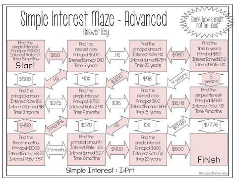 Simple Interest Maze Advanced Simple Interest Math Fun Math Worksheets Simple Interest