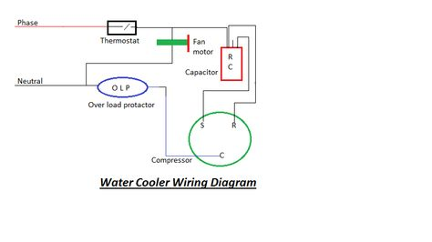 Ac wiring diagram of window airconditioner psc wiring ac ac wiring diagram of window airconditioner psc wiring ac pinterest diagram window and ac units asfbconference2016 Images