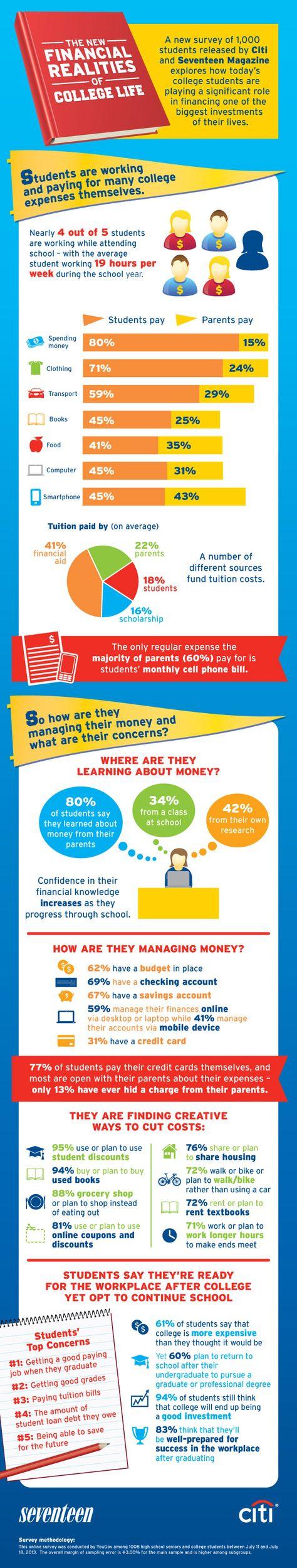 27 Financial Literacy Ideas Financial Literacy Financial Literacy