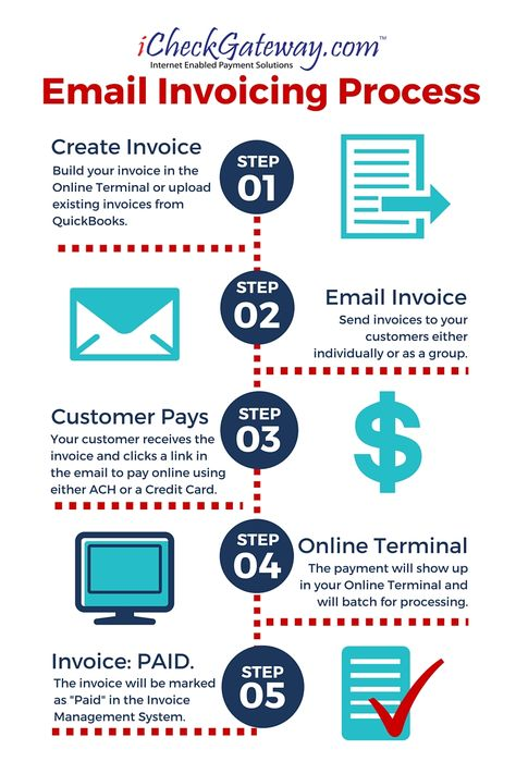 Are you still messing with paper invoices? Simplify your life with - email invoices