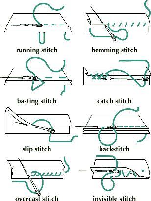 basic hand sewing stitches.