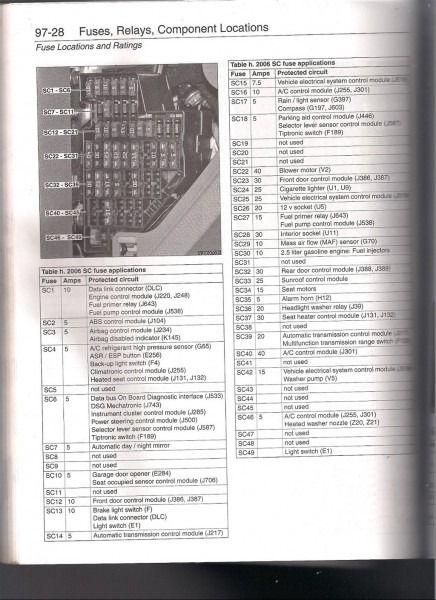 PDF Volkswagen Jetta Fuse Box Diagram
