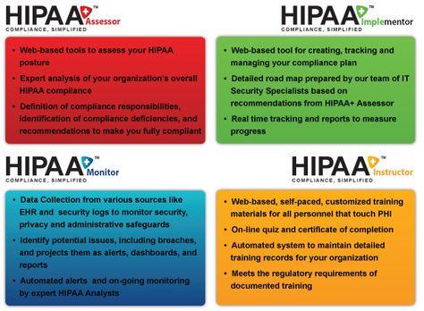 HIPAA Certification HIPAA Training as per HIPAA Guidelines - hippa compliance officer sample resume
