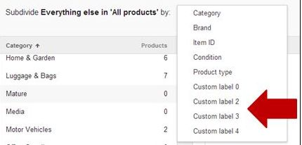 Google Shopping Custom Labels