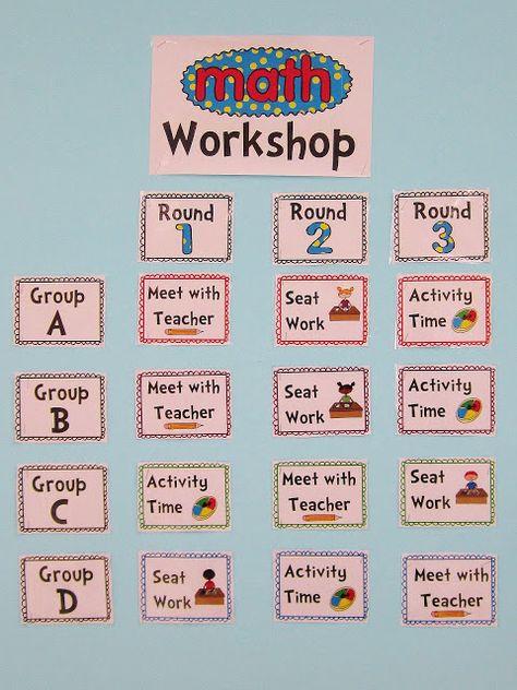 math workshop organization chart...nice idea. I would add a technology group and fact fluency