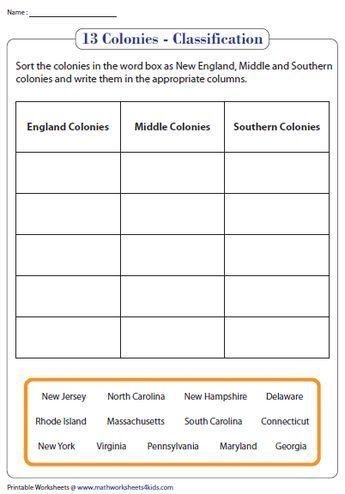 Sort The Thirteen Colonies Three Colonial Regions Vocabulario En Ingles Vocabulario Ingles