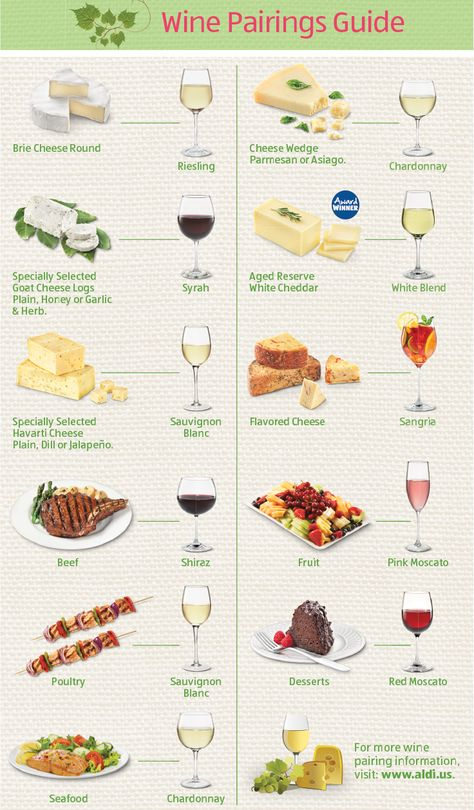 White Wine Basics for Beginners - Taste Of Wine White Wine Basics for Beginners - Taste Of Wine,Wein Wine and cheese pairings are as important as wine and dinner pairings. and wine party Wine Cheese Pairing, Wine And Cheese Party, Cheese Pairings, Wine Tasting Party, Wein Parties, Wine Paring, Wine Recipes, Cooking Recipes, Cooking Tips