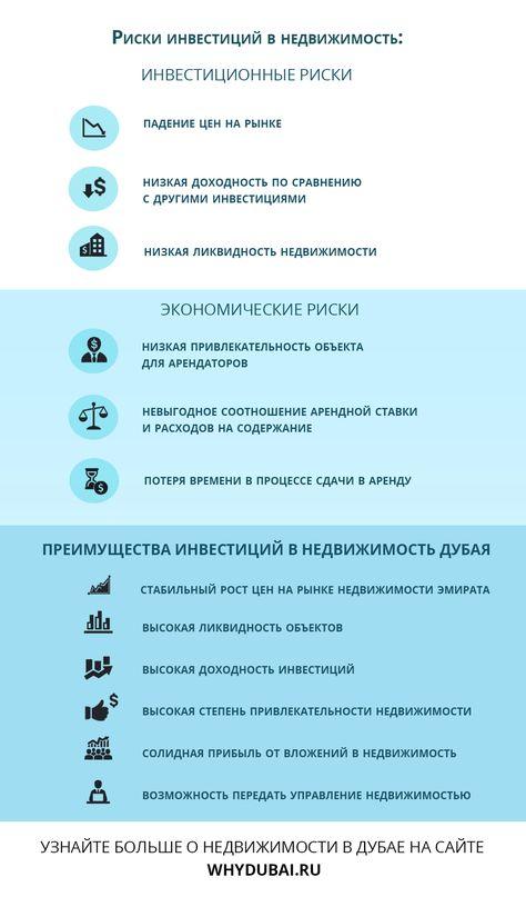 Недорогая недвижимость дубая жизнь в паттайе для русских
