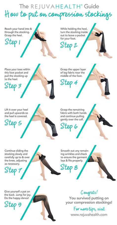 How to put on compression stockings. Easy tips for donning support socks and tights.