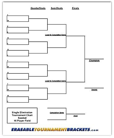 16 Team Single Seeded Tournament Chart Bracket Erasable Cornhole Tournament Tournaments Hockey Tournaments