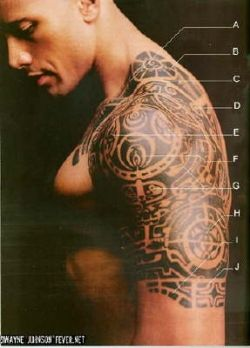 Dwayne Johnson tattoo story