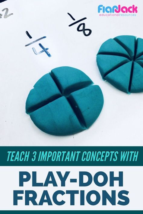 Explain three fraction concepts with pizza play-doh! Students love it and their … Explain three fraction concepts with pizza play-doh! Teaching Fractions, Math Fractions, Teaching Math, Adding Fractions, Comparing Fractions, Dividing Fractions, Equivalent Fractions, Math For Kids, Fun Math