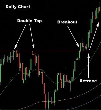 Forex Scalping Strategy Forex Quant Forex Expert Advisor