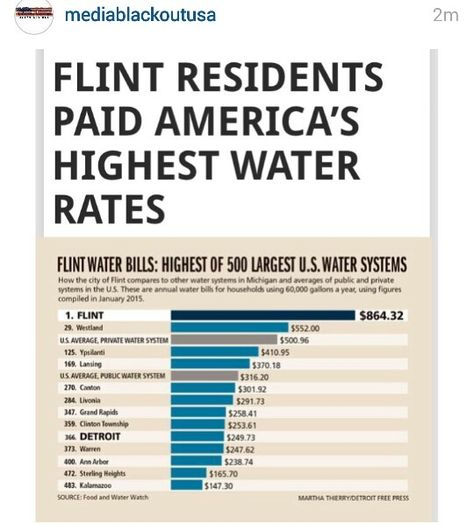 sterling heights water bill