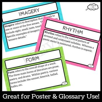 Poetry Terms Posters English Language Arts Ela Poetry