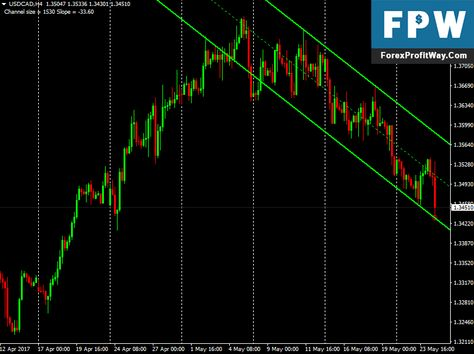 Forex tick chart on mt4