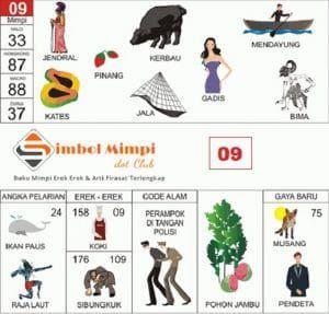 Buku Tafsir Mimpi 2D Seribu Erek Erek 2D Bergambar Lengkap | Buku, Halaman buku, Gambar