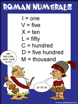 Colorful Roman numerals chart Homeschool Math Pinterest - roman numeral chart template