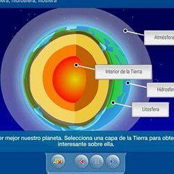 La Geosfera Y Las Capas De La Tierra Actividades Interactivas Y Materiales De 5º De Primaria Pearlt Actividades Interactivas Capas De La Tierra Actividades