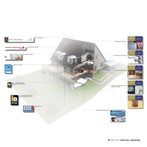 nexthouse-nextgreen Designagentur