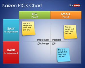 kaizen pick chart template for powerpoint is a simple kaizen, Powerpoint templates
