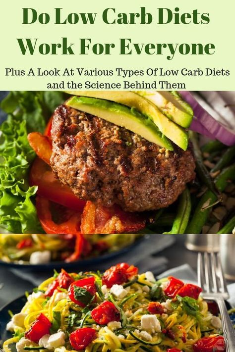 Under 20 Carbs A Day Meal Plan