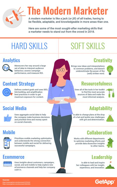 [INFOGRAPHIC] The 10 marketing skills needed in 2018