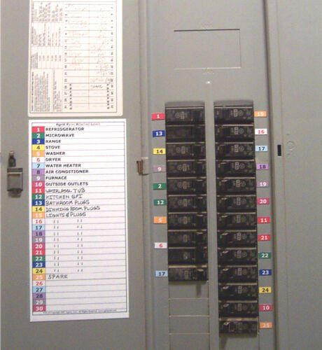 Circuit Breaker Panel Labels Lovely Circuit Breaker Electrical Fuse Service Panel Labels 30 Circuit Breaker Panel Breaker Box Breaker Panel