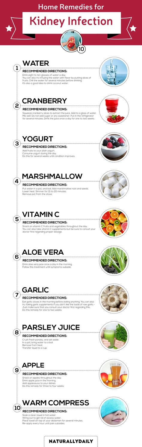 10 Kidney Infection Ideas Kidney Infection Kidney Health Kidney