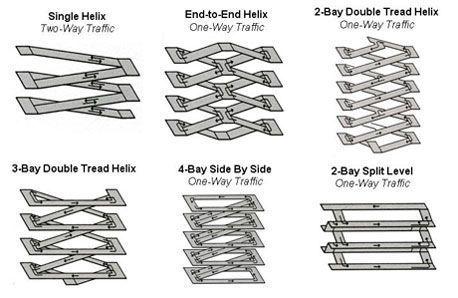 Chenoe Hart On Twitter Parking Design Ramps Architecture Ramp Design