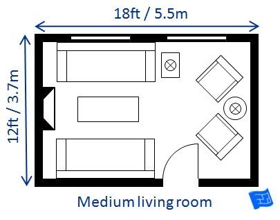 Modern Living Room Floor Plans a list of small, medium and large living room size dimensions with