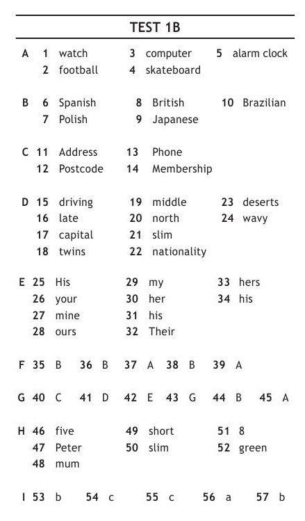 Решебник по алгебре 8 класс а.г.мерзляк в.б.полонский м.с.якир