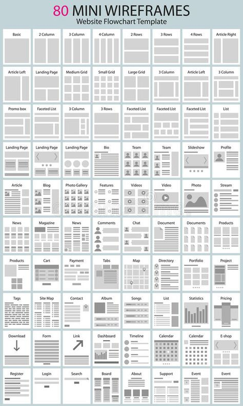 Website Flow Chart Template Elegant Website Workflow Charts and Wireframes Stock Vector Layout Design, Ux Design, Wireframe Design, Web Layout, Web Design Tips, Graphic Design Tips, Page Design, Workflow Design, Chart Design