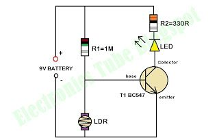 Practical Application Of Series Circuit