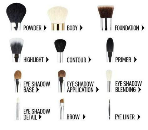 Image shared by Mocca. Find images and videos about beauty, makeup and make up on We Heart It - the app to get lost in what you love. Eyeshadow Basics, Mac Eyeshadow, Eyeliner, Makeup Black, Love Makeup, Makeup Style, All Things Beauty, Beauty Make Up, Make Up Inspiration