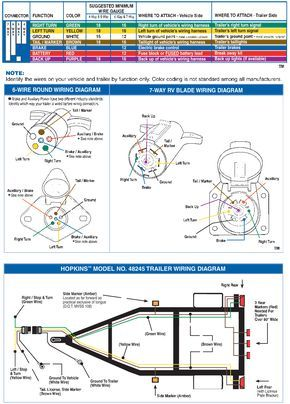 Hopkins 4 Flat Trailer Connector Wiring Diagram | Wiring Diagram on