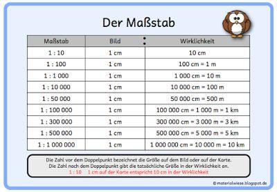 Zwei Merkplakate Zum Thema Quot Massstab Quot Fur Die Grundschule Mathe Formeln Mathe Unterrichten Mathematik Lernen