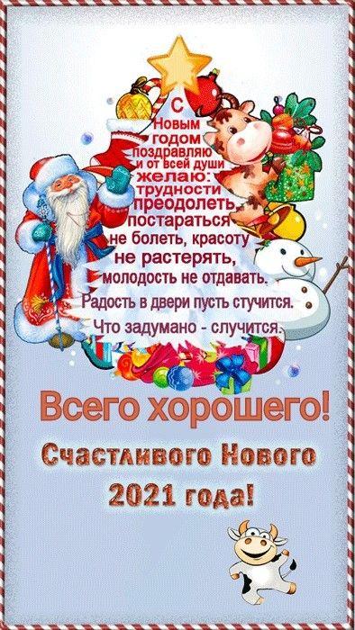 Pin By Lyudmila Pohodenko On Prazdnik Happy Birthday Cards Happy Birthday Wishes Congrats Wishes