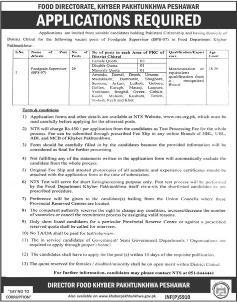 Food Directorate KPK Jobs Application Form Download From NTS - citizenship form