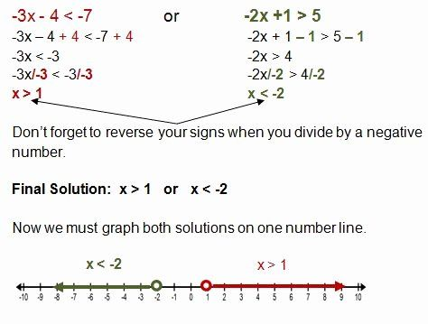 Pin By Andres Garcia On Hg Compound Inequalities Word Problem Worksheets Number Line