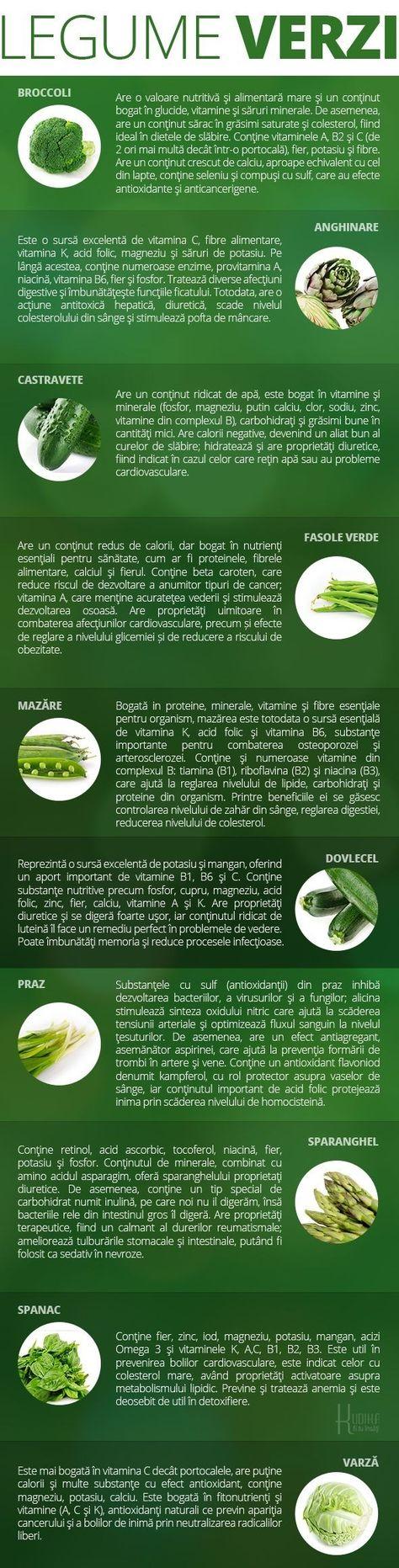 cele mai bune vitamine din varicoză)