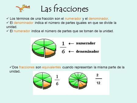 Las Fracciones Los Términos De Una Fracción Son El Numerador Y El Denominador El Denominador In Resta De Fracciones Simplificación De Fracciones Fraccionarios